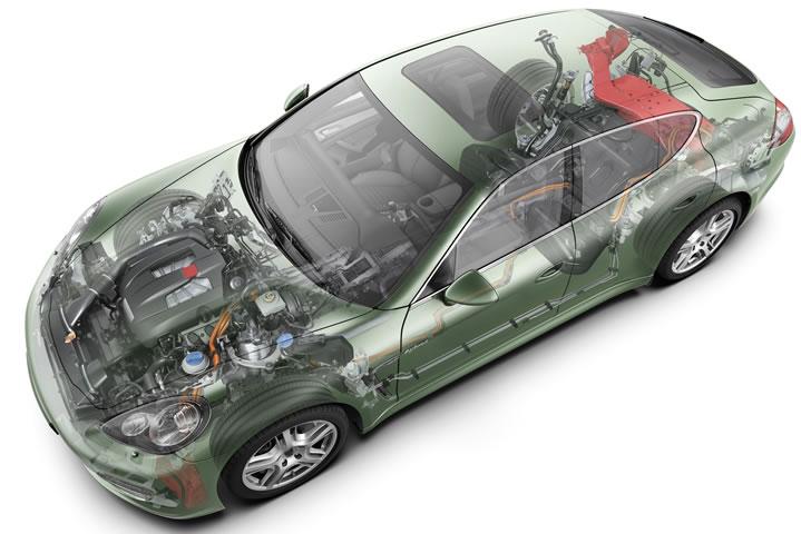 Porsche teknik literatür imkanı